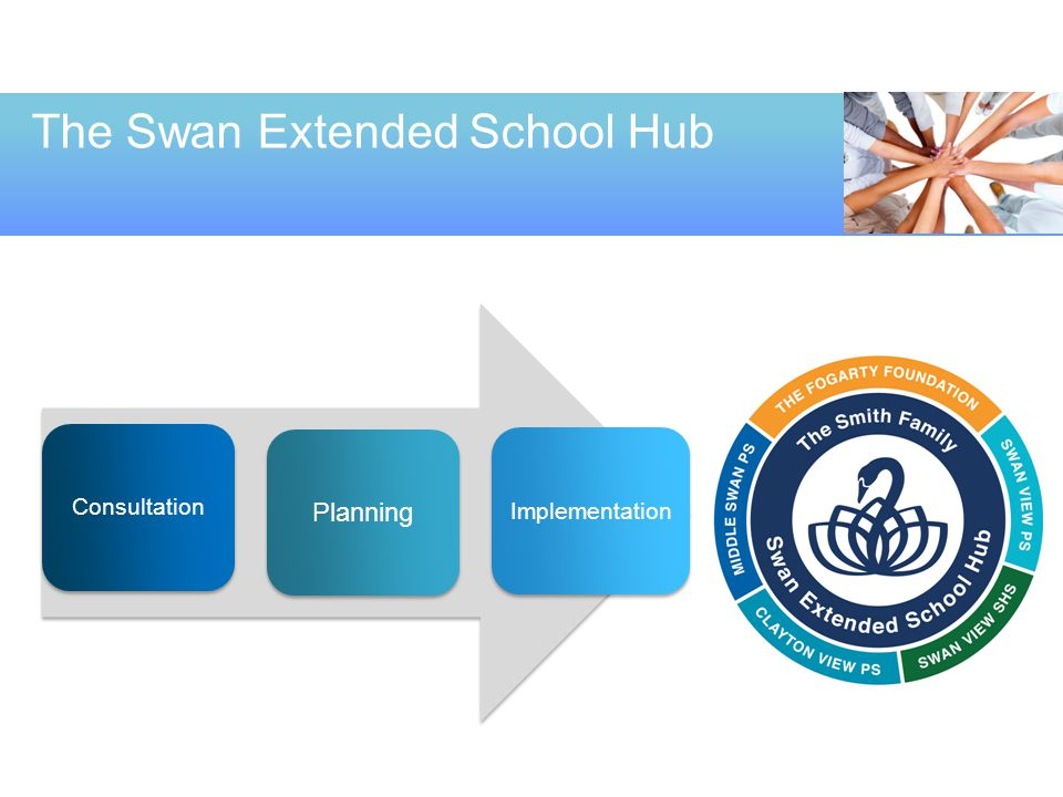 The Swan Extended School Hub Consultation Planning Implementation