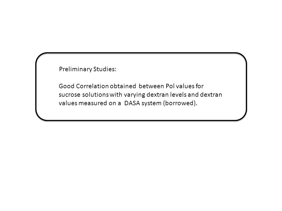 Preliminary Studies: Good Correlation obtained between Pol values for sucrose solutions with varying dextran levels and dextran values measured on a DASA system (borrowed).