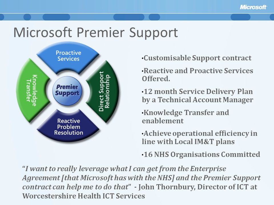 Microsoft Premier Support Customisable Support contract Reactive and Proactive Services Offered.