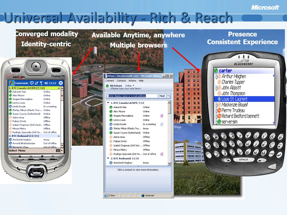 Universal Availability - Rich & Reach Converged modality Identity-centric Available Anytime, anywhere Multiple browsers Presence Consistent Experience