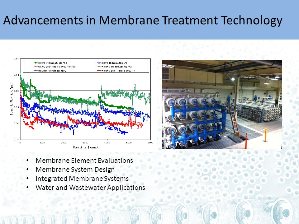 Advancements in Membrane Treatment Technology Membrane Element Evaluations Membrane System Design Integrated Membrane Systems Water and Wastewater Applications