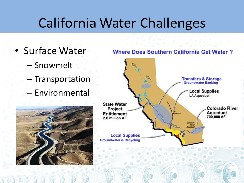 California Water Challenges Surface Water – Snowmelt – Transportation – Environmental