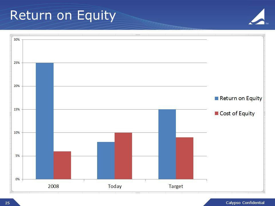 Calypso Confidential 25 Return on Equity