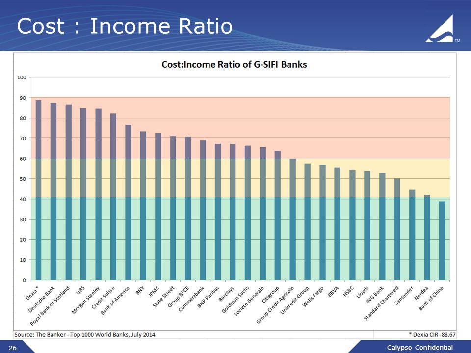 Calypso Confidential 26 Cost : Income Ratio