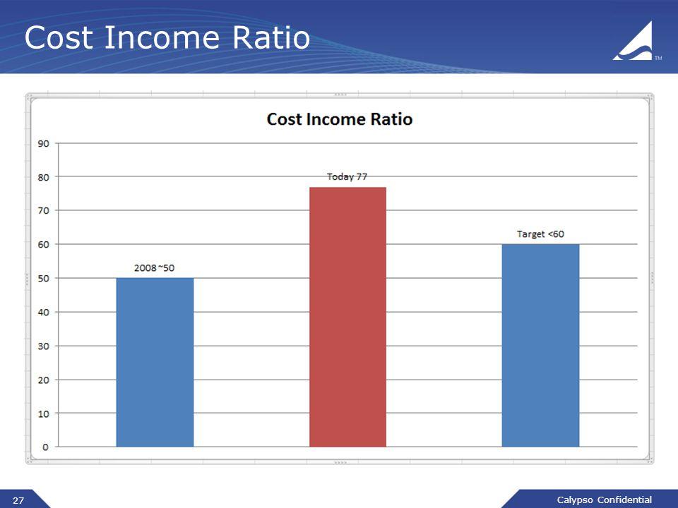 Calypso Confidential 27 Cost Income Ratio