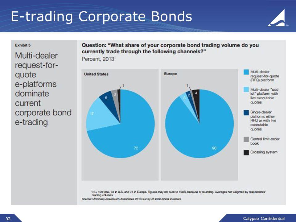 Calypso Confidential 33 E-trading Corporate Bonds