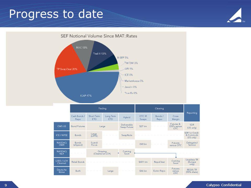 Calypso Confidential Progress to date 9