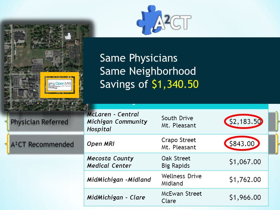 A²CT Recommended Physician Referred Transparency: Knee MRI w/o contrast FacilityLocationCost McLaren – Central Michigan Community Hospital South Drive Mt.