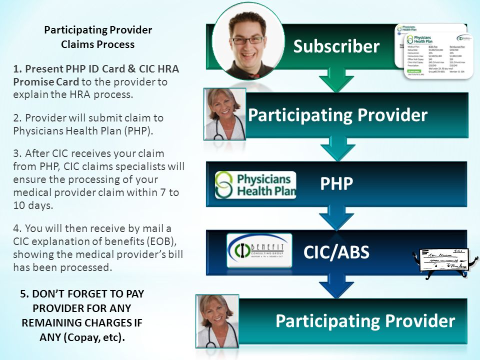 1.Present PHP ID Card & CIC HRA Promise Card to the provider to explain the HRA process.