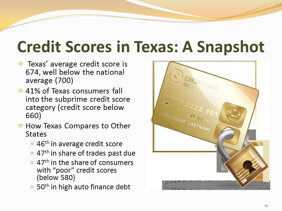 Credit Scores in Texas: A Snapshot  Texas' average credit score is 674, well below the national average (700)  41% of Texas consumers fall into the subprime credit score category (credit score below 660)  How Texas Compares to Other States  46 th in average credit score  47 th in share of trades past due  47 th in the share of consumers with poor credit scores (below 580)  50 th in high auto finance debt 12