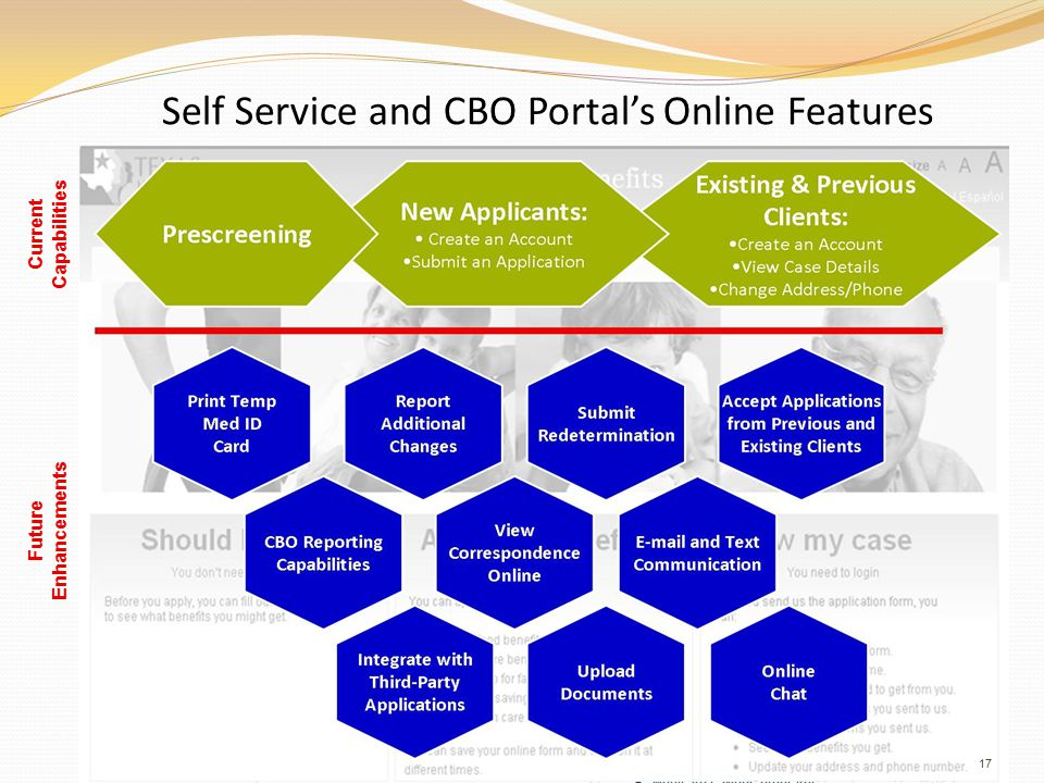 Current Capabilities Future Enhancements Self Service and CBO Portal's Online Features 17