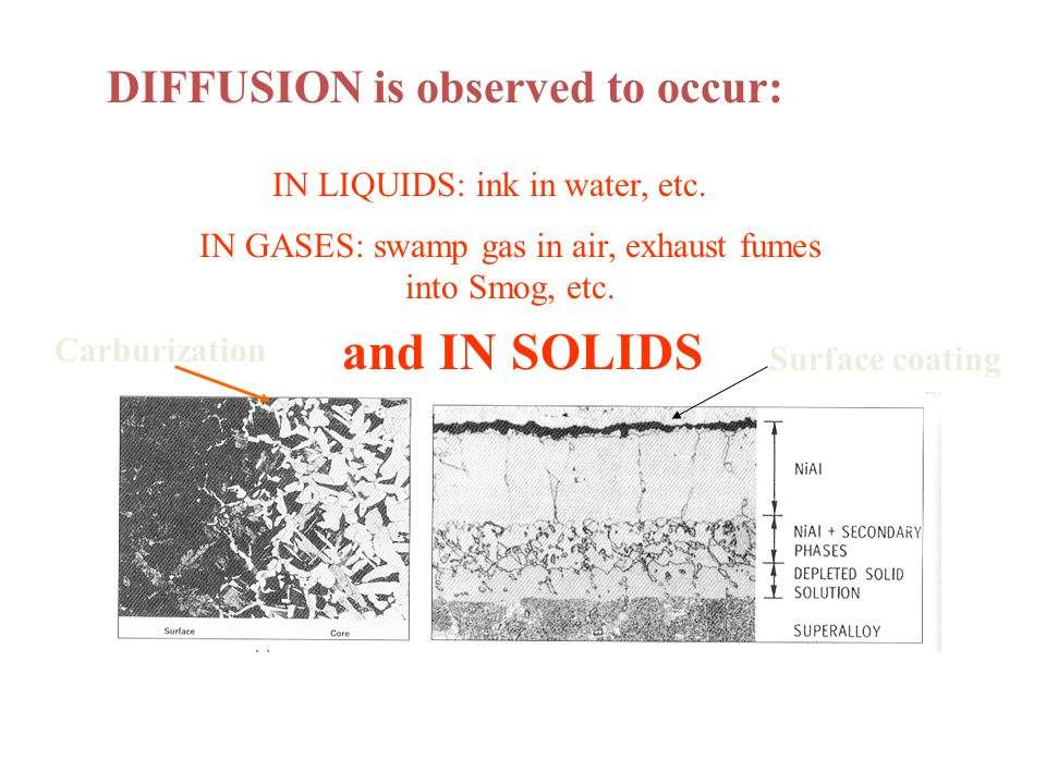 DIFFUSION is observed to occur: IN LIQUIDS: ink in water, etc.