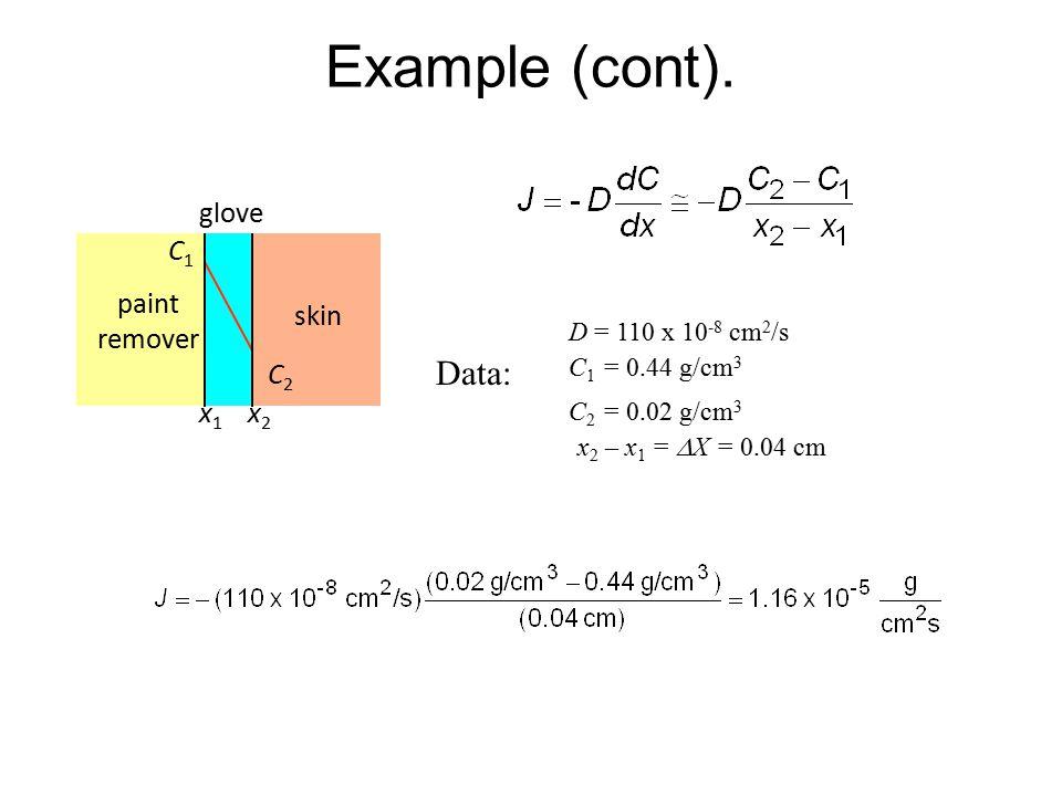 Example (cont). glove C1C1 C2C2 skin paint remover x1x1 x2x2 D = 110 x 10 -8 cm 2 /s C 2 = 0.02 g/cm 3 C 1 = 0.44 g/cm 3 x 2 – x 1 =  X = 0.04 cm Dat