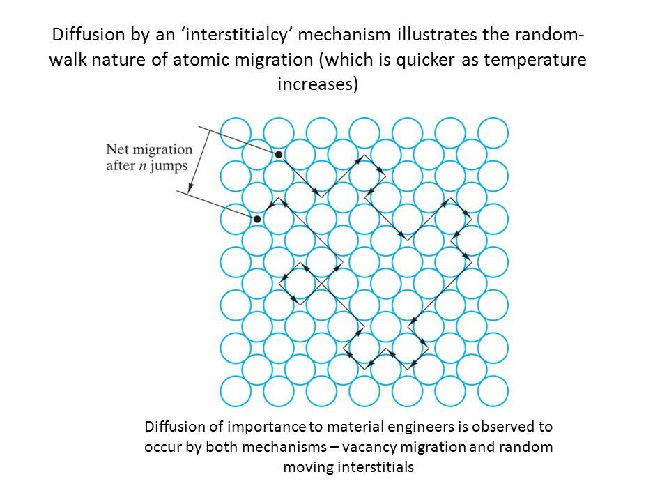 The interdiffusion of materials A and B.