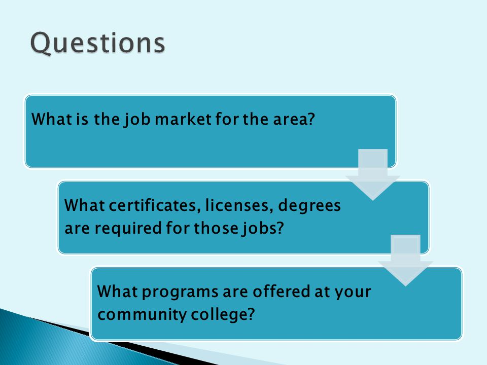 What is the job market for the area What certificates, licenses, degrees are required for those jobs.