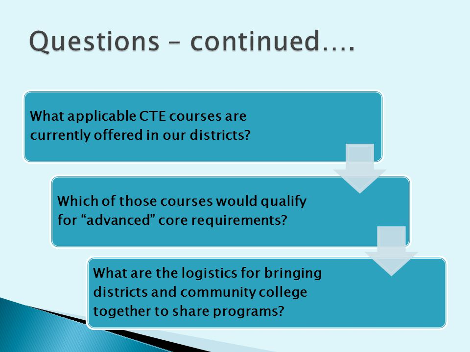 """What applicable CTE courses are currently offered in our districts? Which of those courses would qualify for """"advanced"""" core requirements? What are th"""