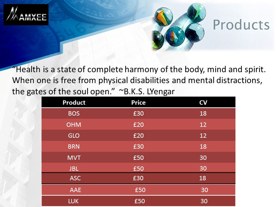 Health is a state of complete harmony of the body, mind and spirit.