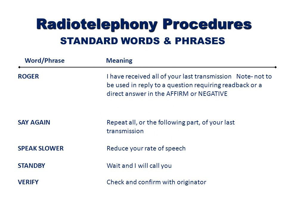 STANDARD WORDS & PHRASES Word/PhraseMeaning ROGER SAY AGAIN SPEAK SLOWER STANDBY Repeat all, or the following part, of your last transmission Wait and I will call you I have received all of your last transmission Note- not to be used in reply to a question requiring readback or a direct answer in the AFFIRM or NEGATIVE Reduce your rate of speech VERIFYCheck and confirm with originator Radiotelephony Procedures