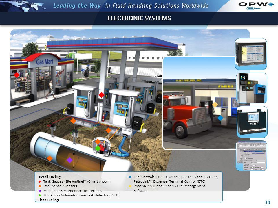 10 ELECTRONIC SYSTEMS          Retail Fueling:  Tank Gauges (SiteSentinel® VSmart shown)  IntelliSense™ Sensors  Model 924B Magnetostricti