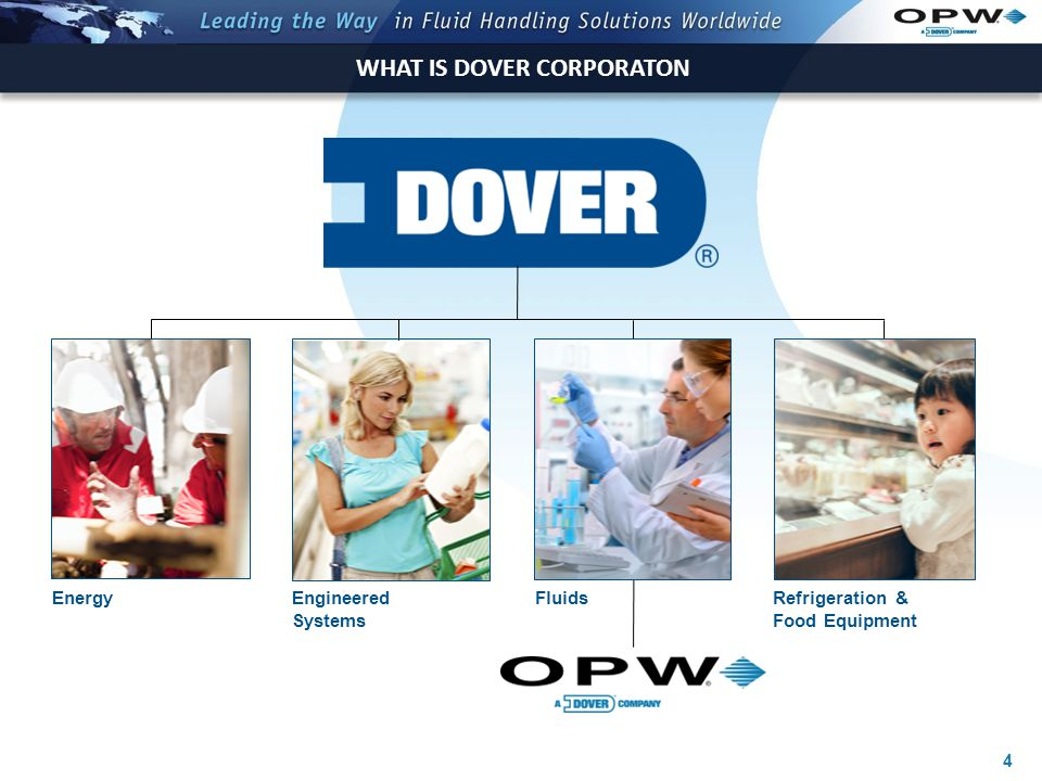 4 WHAT IS DOVER CORPORATON EnergyFluidsRefrigeration & Food Equipment Engineered Systems