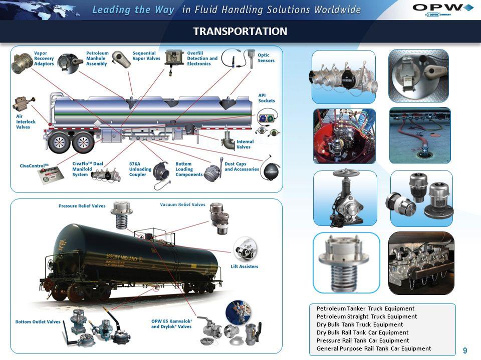 9 TRANSPORTATION     Petroleum Tanker Truck Equipment Petroleum Straight Truck Equipment Dry Bulk Tank Truck Equipment Dry Bulk Rail Tank Car Equi