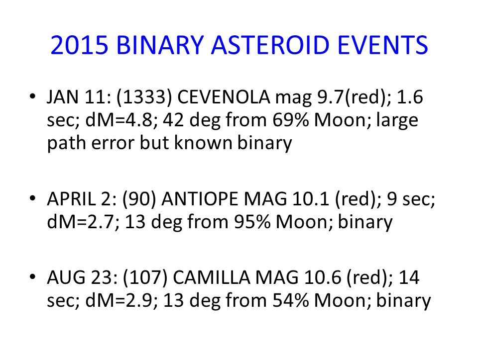 2015 BINARY ASTEROID EVENTS JAN 11: (1333) CEVENOLA mag 9.7(red); 1.6 sec; dM=4.8; 42 deg from 69% Moon; large path error but known binary APRIL 2: (9