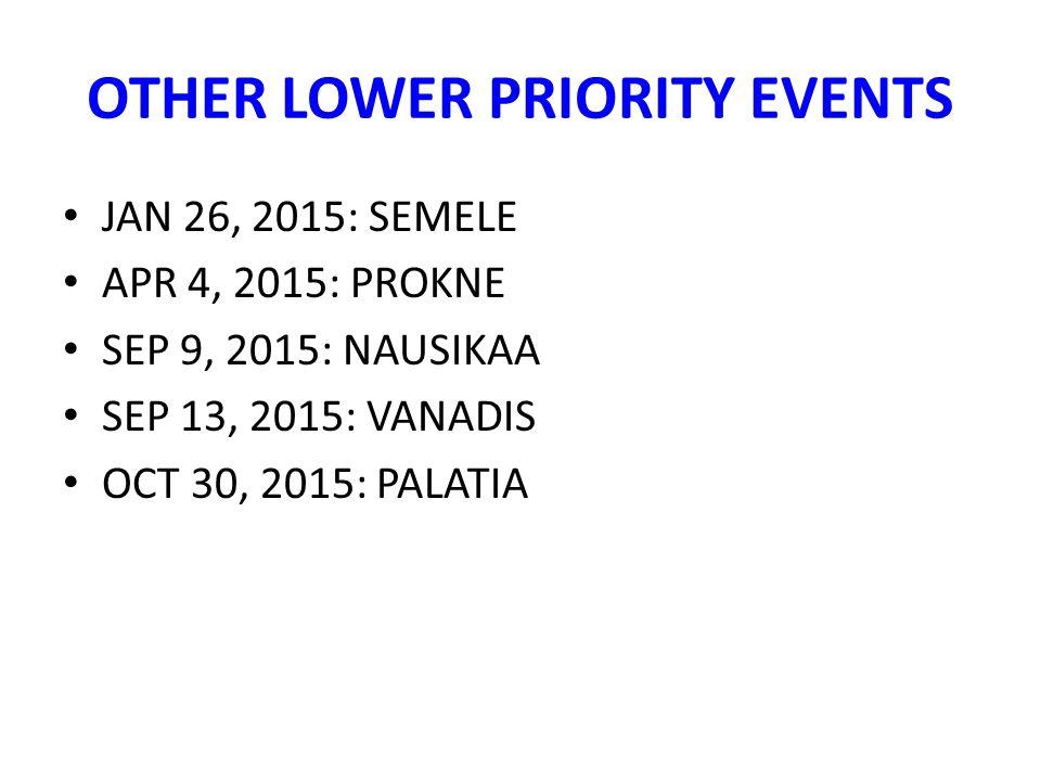 OTHER LOWER PRIORITY EVENTS JAN 26, 2015: SEMELE APR 4, 2015: PROKNE SEP 9, 2015: NAUSIKAA SEP 13, 2015: VANADIS OCT 30, 2015: PALATIA