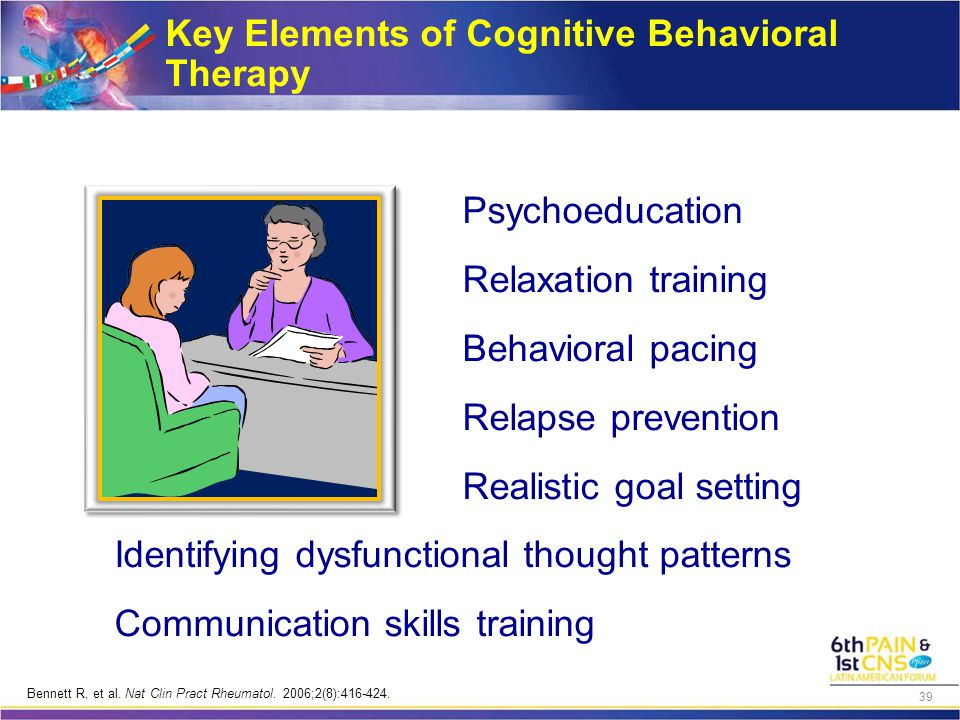 Psychoeducation Relaxation training Behavioral pacing Relapse prevention Realistic goal setting Identifying dysfunctional thought patterns Communication skills training Key Elements of Cognitive Behavioral Therapy Bennett R, et al.