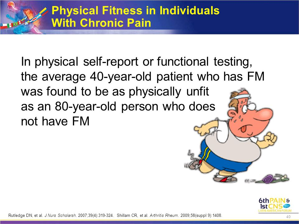 Physical Fitness in Individuals With Chronic Pain In physical self-report or functional testing, the average 40-year-old patient who has FM was found