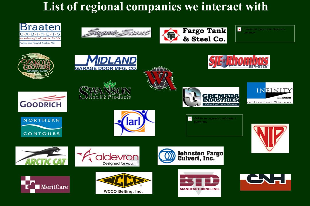 List of regional companies we interact with