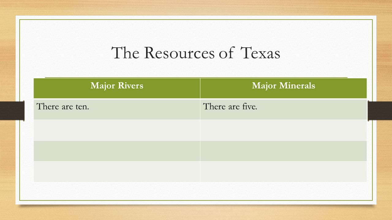 The Resources of Texas Major RiversMajor Minerals There are ten.There are five.