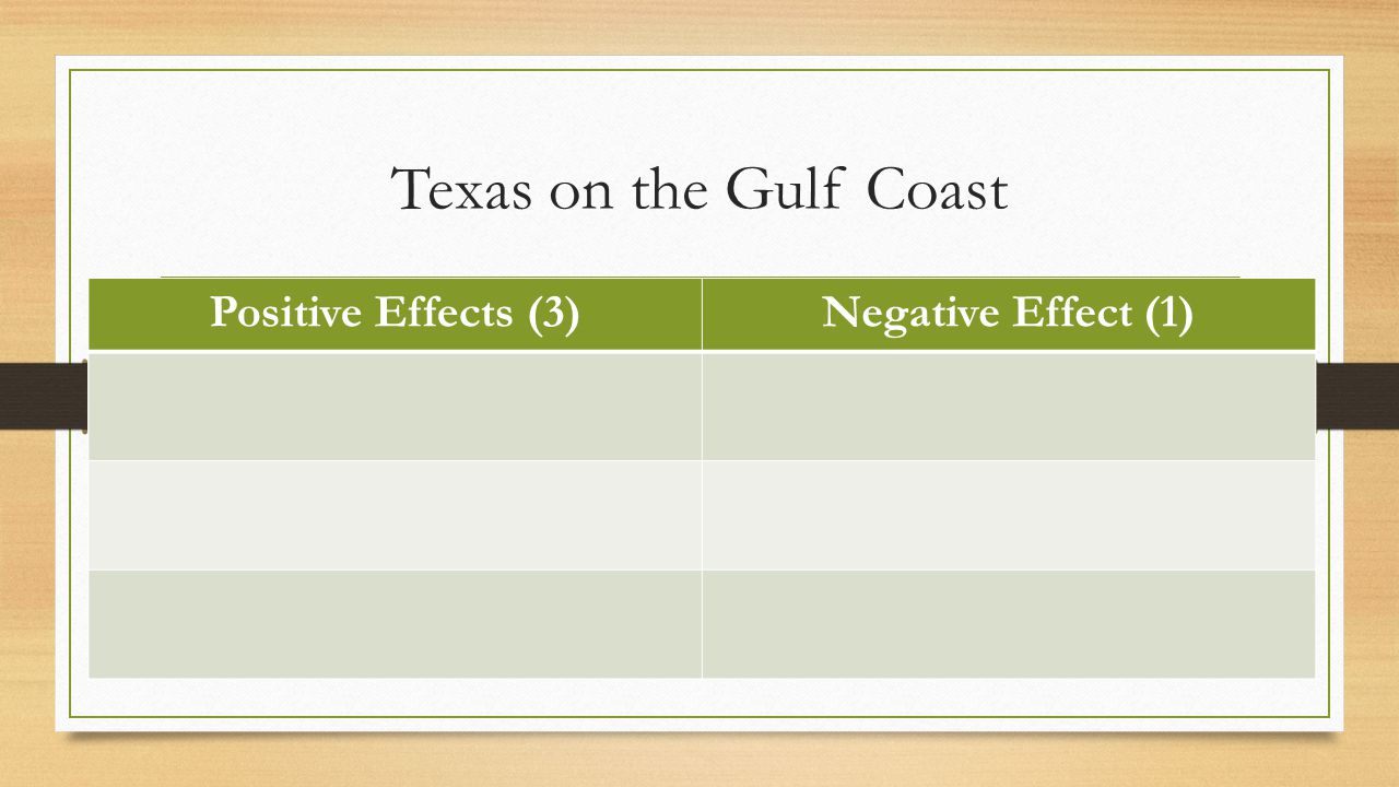 Texas on the Gulf Coast Positive Effects (3)Negative Effect (1)