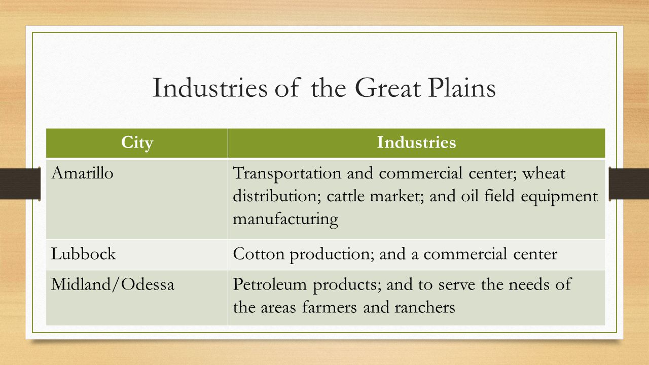 Industries of the Great Plains CityIndustries AmarilloTransportation and commercial center; wheat distribution; cattle market; and oil field equipment