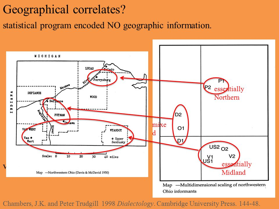 Geographical correlates? veals statistical program encoded NO geographic information. Chambers, J.K. and Peter Trudgill 1998 Dialectology. Cambridge U