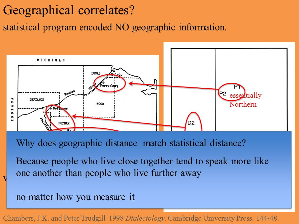 Geographical correlates. veals statistical program encoded NO geographic information.