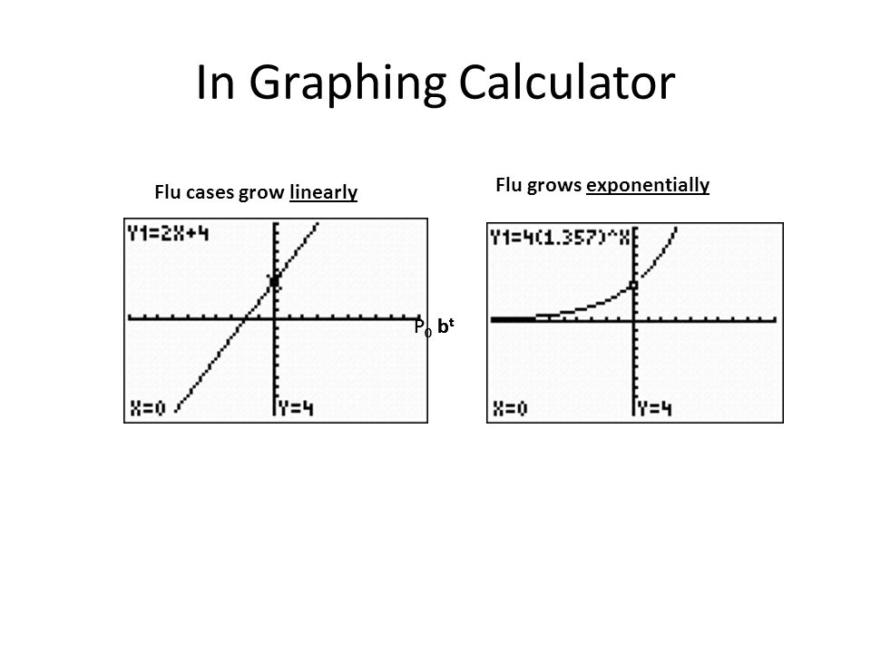 In Graphing Calculator Flu cases grow linearly Flu grows exponentially P 0 b t