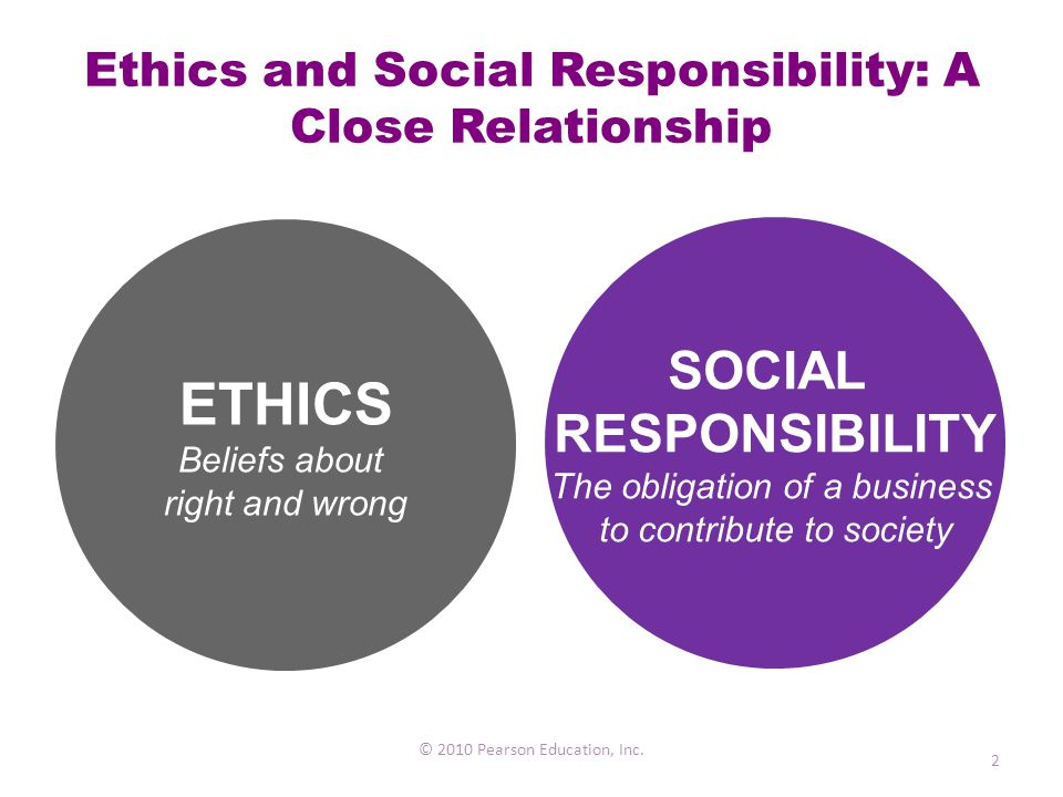 Ethics and Social Responsibility: A Close Relationship © 2010 Pearson Education, Inc. 2 ETHICS Beliefs about right and wrong SOCIAL RESPONSIBILITY The