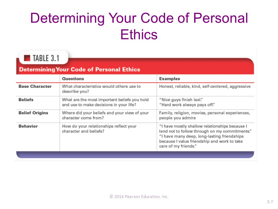 Personal Ethics in a Business Environment What if you are asked to act against your ethics.