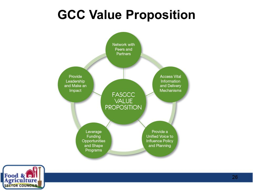 26 GCC Slide GCC Value Proposition