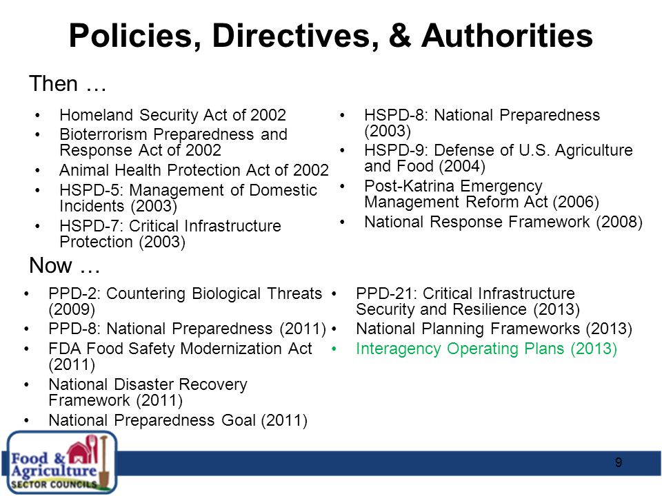 Policies, Directives, & Authorities 9 Then … Homeland Security Act of 2002 Bioterrorism Preparedness and Response Act of 2002 Animal Health Protection