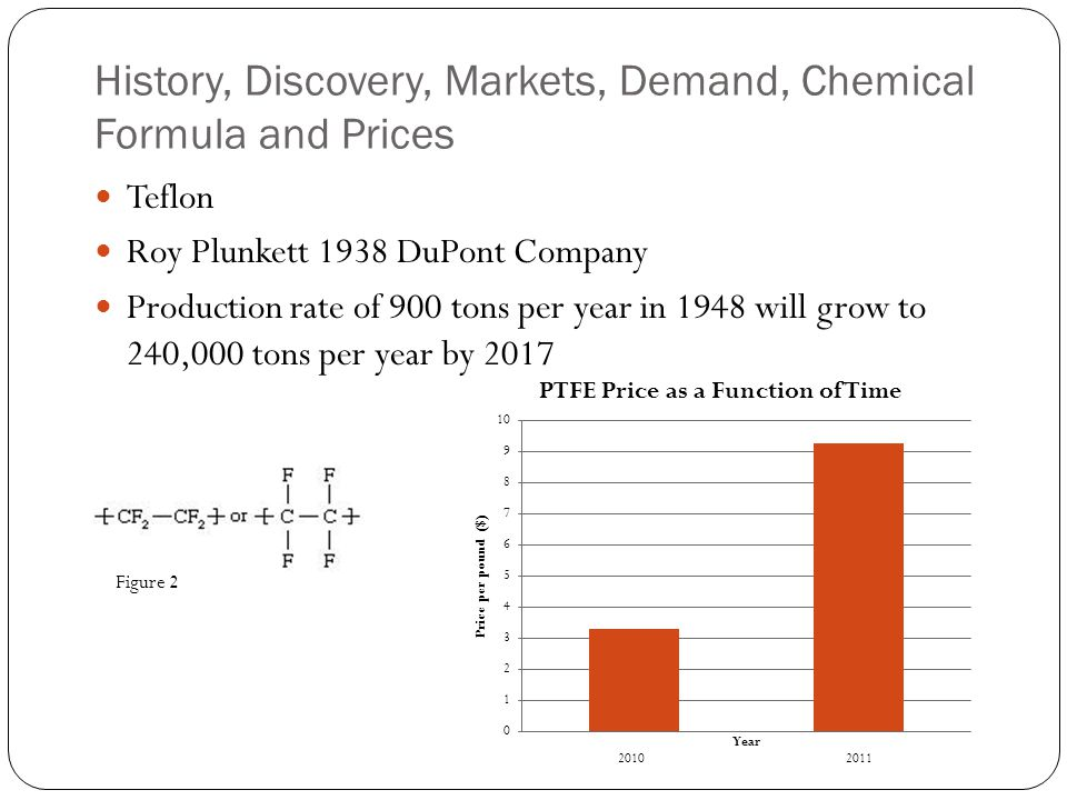 History, Discovery, Markets, Demand, Chemical Formula and Prices Teflon Roy Plunkett 1938 DuPont Company Production rate of 900 tons per year in 1948 will grow to 240,000 tons per year by 2017 Figure 2