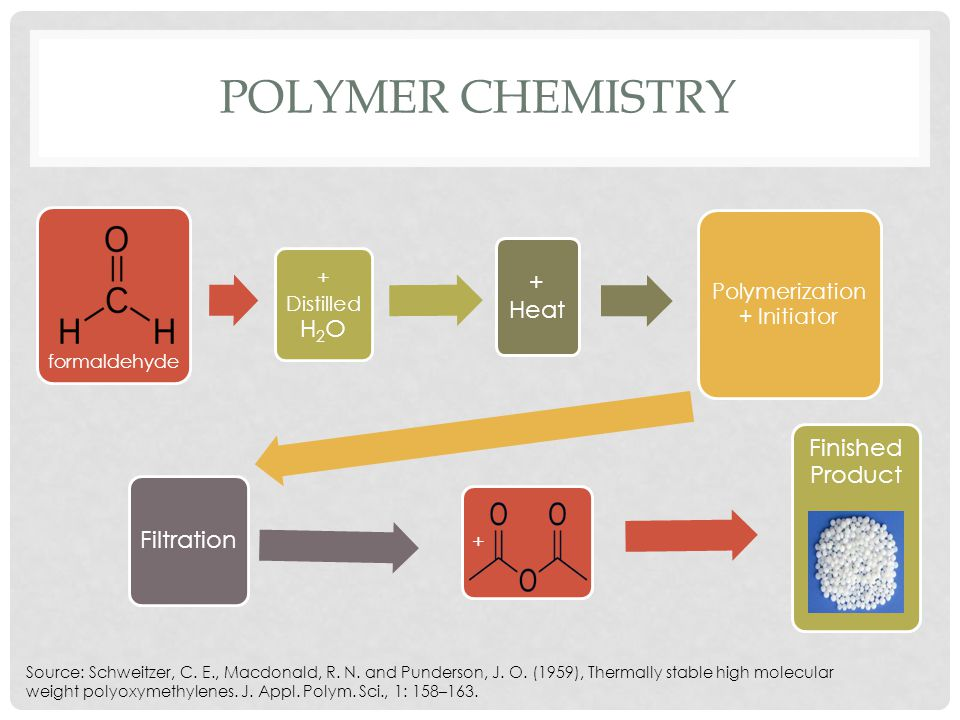 POLYMER CHEMISTRY formaldehyde + Distilled H2O + Heat Polymerization + Initiator Filtration + Finished Product Source: Schweitzer, C. E., Macdonald, R