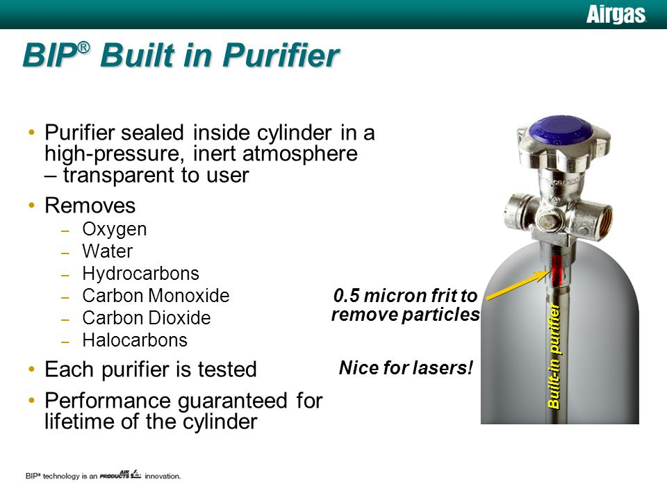 BIP ® Built in Purifier Purifier sealed inside cylinder in a high-pressure, inert atmosphere – transparent to user Removes – Oxygen – Water – Hydrocar