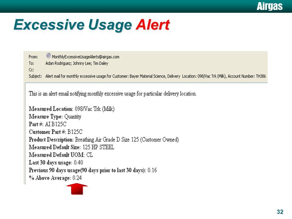 32 Excessive Usage Alert