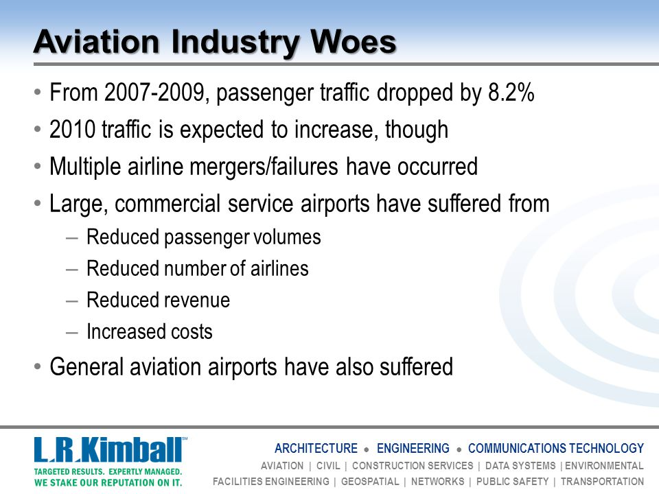 ARCHITECTURE ● ENGINEERING ● COMMUNICATIONS TECHNOLOGY AVIATION | CIVIL | CONSTRUCTION SERVICES | DATA SYSTEMS | ENVIRONMENTAL FACILITIES ENGINEERING | GEOSPATIAL | NETWORKS | PUBLIC SAFETY | TRANSPORTATION Aviation Industry Woes ASCE Infrastructure Report Card for Aviation = D (Poor) – Estimates $87 billion to upgrade infrastructure from 2009-2014 – Estimated spending is $46.3 billion – Estimated shortfall is $40.7 billion The last AIP Bill expired in several years ago Congress has forced the FAA to operate under CR's – In 2010, 5 CR's were issued – As a result, funding is parceled – Projects need to be delayed or completed in phases – Projects are taking longer and costing more