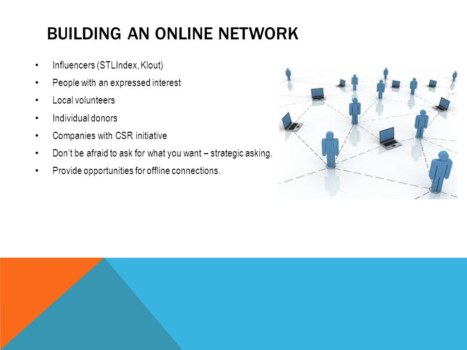 BUILDING AN ONLINE NETWORK Influencers (STLIndex, Klout) People with an expressed interest Local volunteers Individual donors Companies with CSR initiative Don't be afraid to ask for what you want – strategic asking.