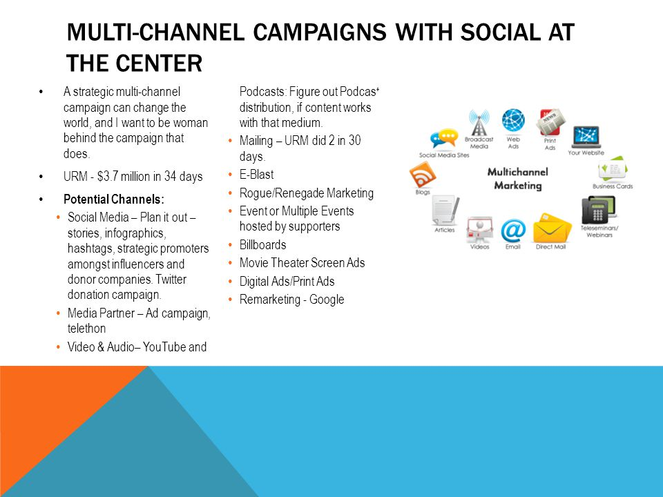 MULTI-CHANNEL CAMPAIGNS WITH SOCIAL AT THE CENTER A strategic multi-channel campaign can change the world, and I want to be woman behind the campaign that does.