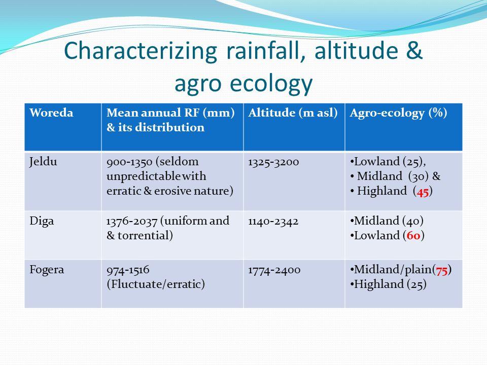 Characterizing rainfall, altitude & agro ecology WoredaMean annual RF (mm) & its distribution Altitude (m asl)Agro-ecology (%) Jeldu900-1350 (seldom unpredictable with erratic & erosive nature) 1325-3200 Lowland (25), Midland (30) & Highland (45) Diga1376-2037 (uniform and & torrential) 1140-2342 Midland (40) Lowland (60) Fogera974-1516 (Fluctuate/erratic) 1774-2400 Midland/plain(75) Highland (25)