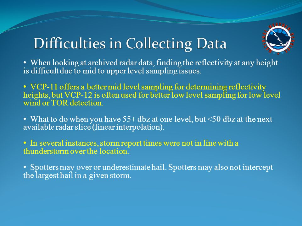Difficulties in Collecting Data When looking at archived radar data, finding the reflectivity at any height is difficult due to mid to upper level sampling issues.