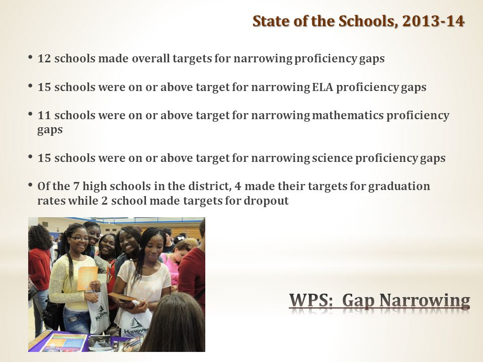 12 schools made overall targets for narrowing proficiency gaps 15 schools were on or above target for narrowing ELA proficiency gaps 11 schools were on or above target for narrowing mathematics proficiency gaps 15 schools were on or above target for narrowing science proficiency gaps Of the 7 high schools in the district, 4 made their targets for graduation rates while 2 school made targets for dropout State of the Schools, 2013-14